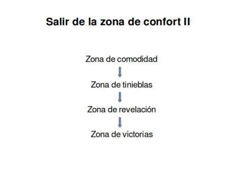 Salir de la zona de confort - Fuente Luna Cash