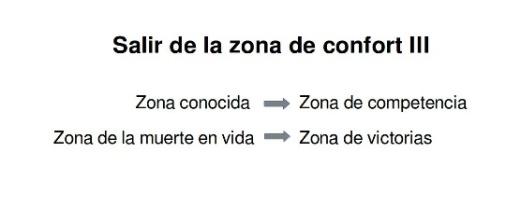 Salir Zona Confort 3