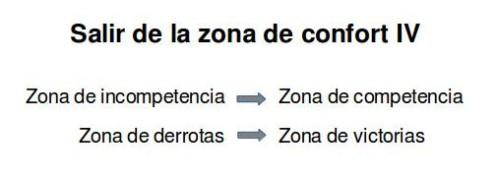 Salir Zona Confort 4